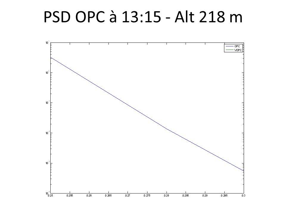PSD OPC à 13:15 - Alt 218 m