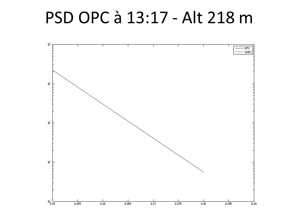 PSD OPC à 13:17 - Alt 218 m