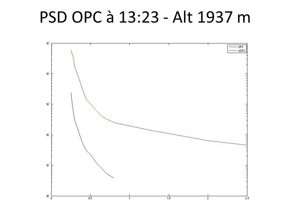 PSD OPC à 13:23 - Alt 1937 m