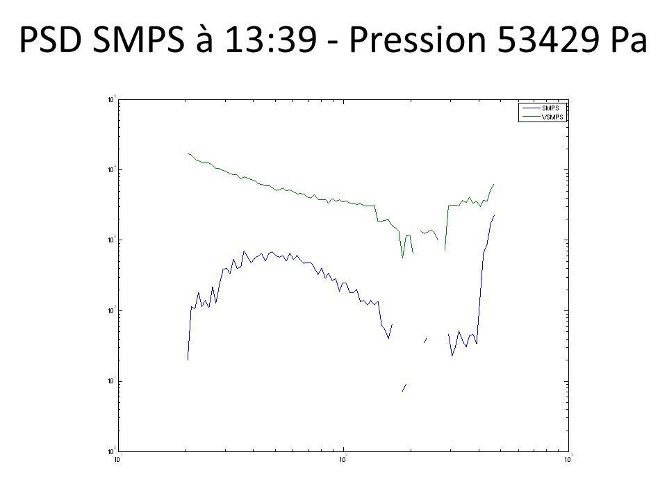 PSD SMPS à 13:39 - Pression 53429 Pa