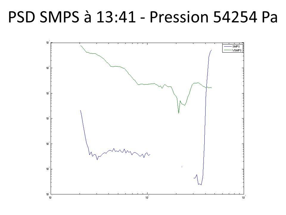 PSD SMPS à 13:41 - Pression 54254 Pa