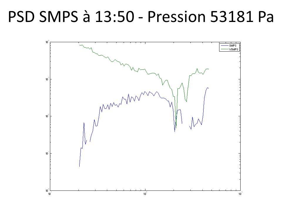 PSD SMPS à 13:50 - Pression 53181 Pa