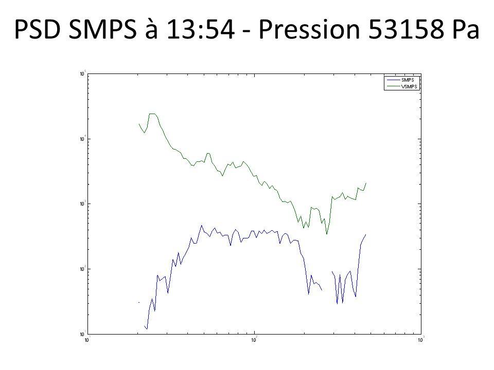 PSD SMPS à 13:54 - Pression 53158 Pa
