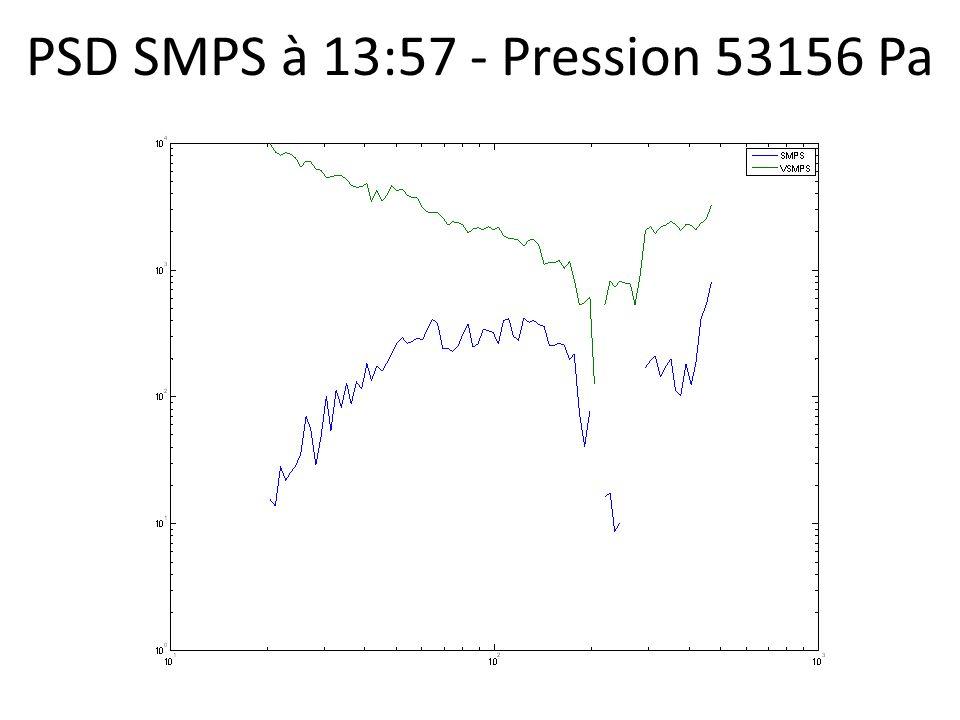 PSD SMPS à 13:57 - Pression 53156 Pa