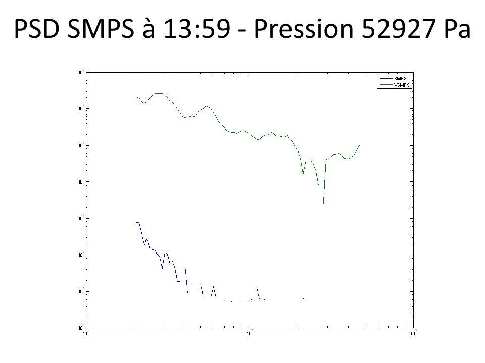 PSD SMPS à 13:59 - Pression 52927 Pa