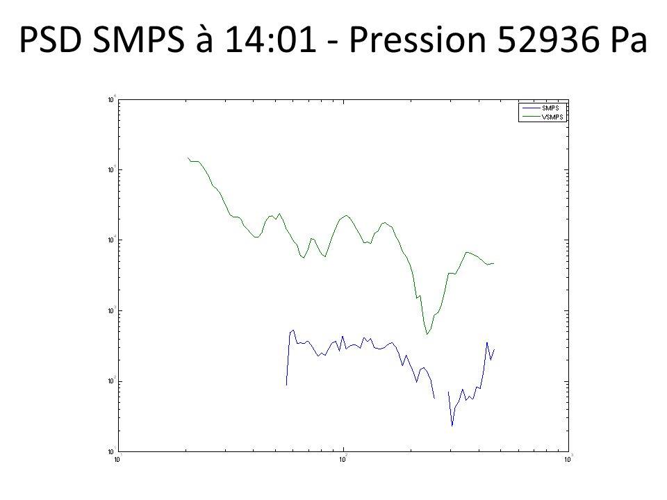 PSD SMPS à 14:01 - Pression 52936 Pa