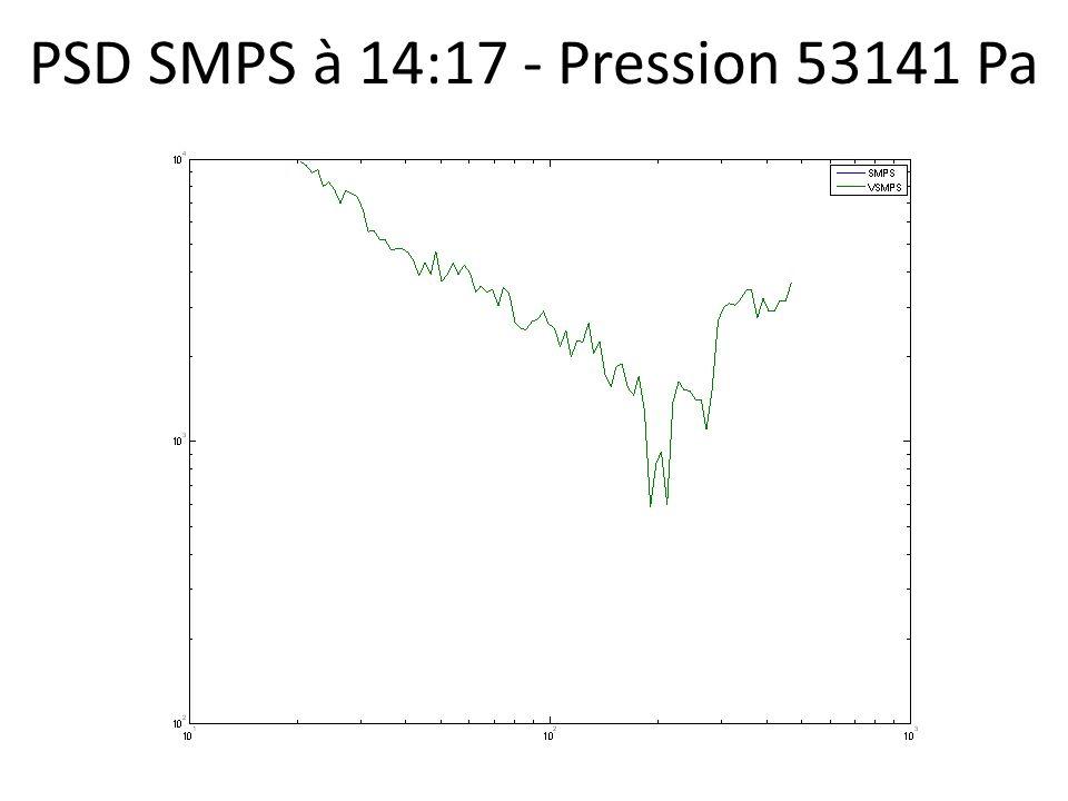 PSD SMPS à 14:17 - Pression 53141 Pa