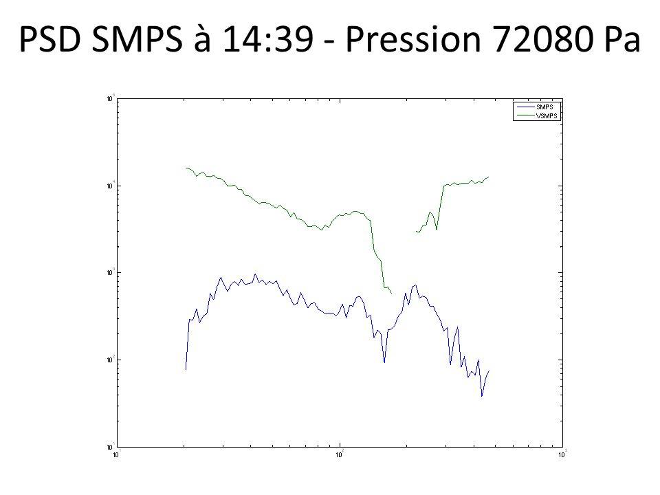 PSD SMPS à 14:39 - Pression 72080 Pa