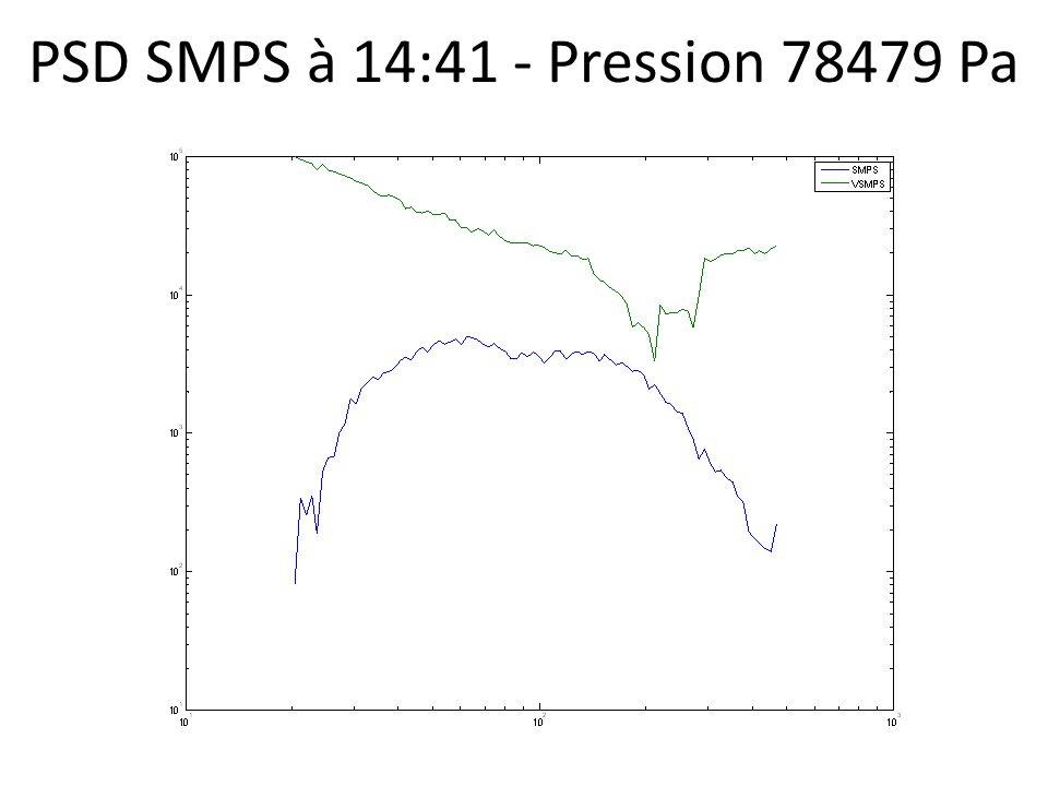 PSD SMPS à 14:41 - Pression 78479 Pa