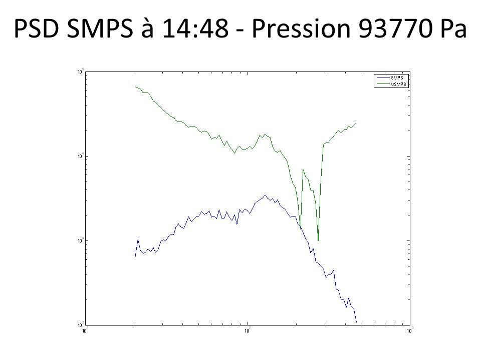 PSD SMPS à 14:48 - Pression 93770 Pa