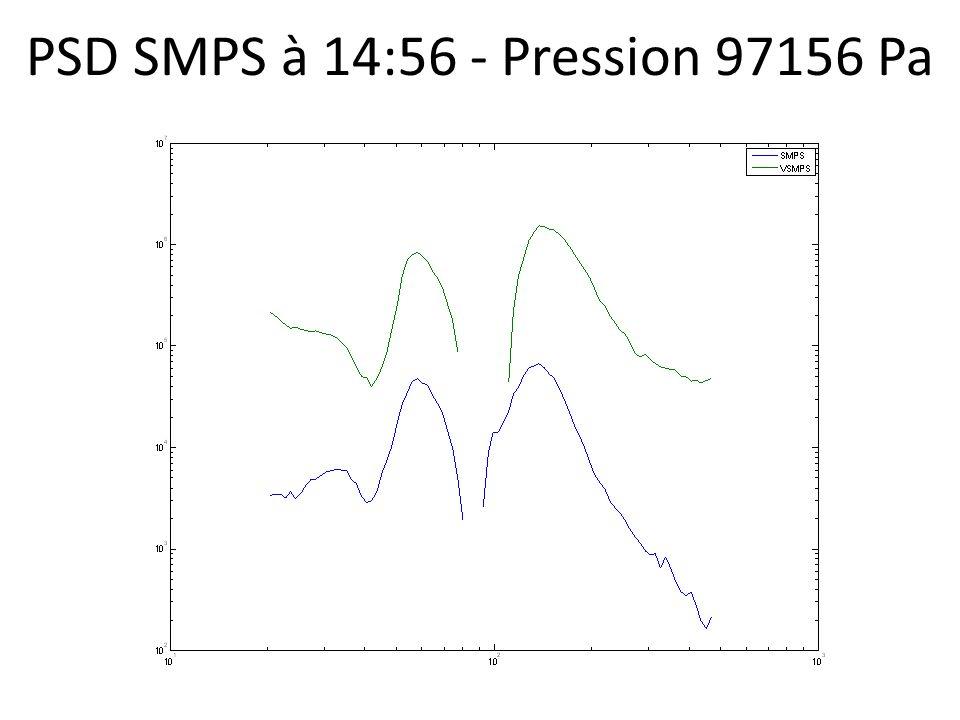 PSD SMPS à 14:56 - Pression 97156 Pa