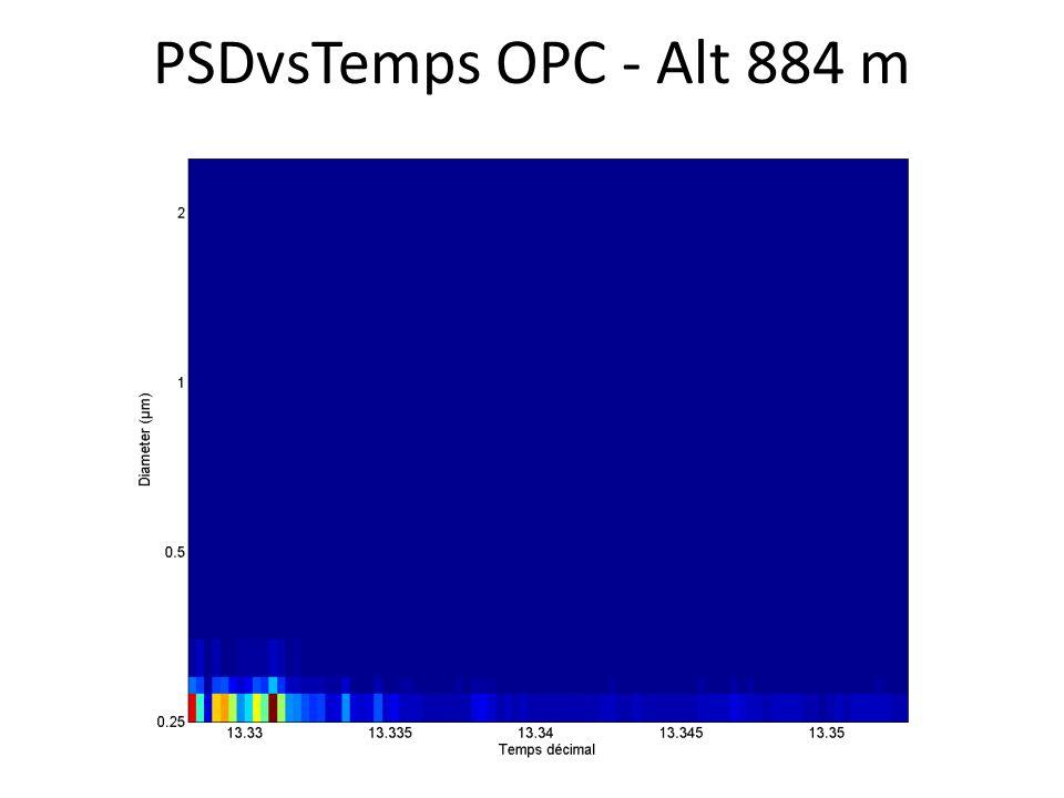 PSDvsTemps OPC - Alt 884 m