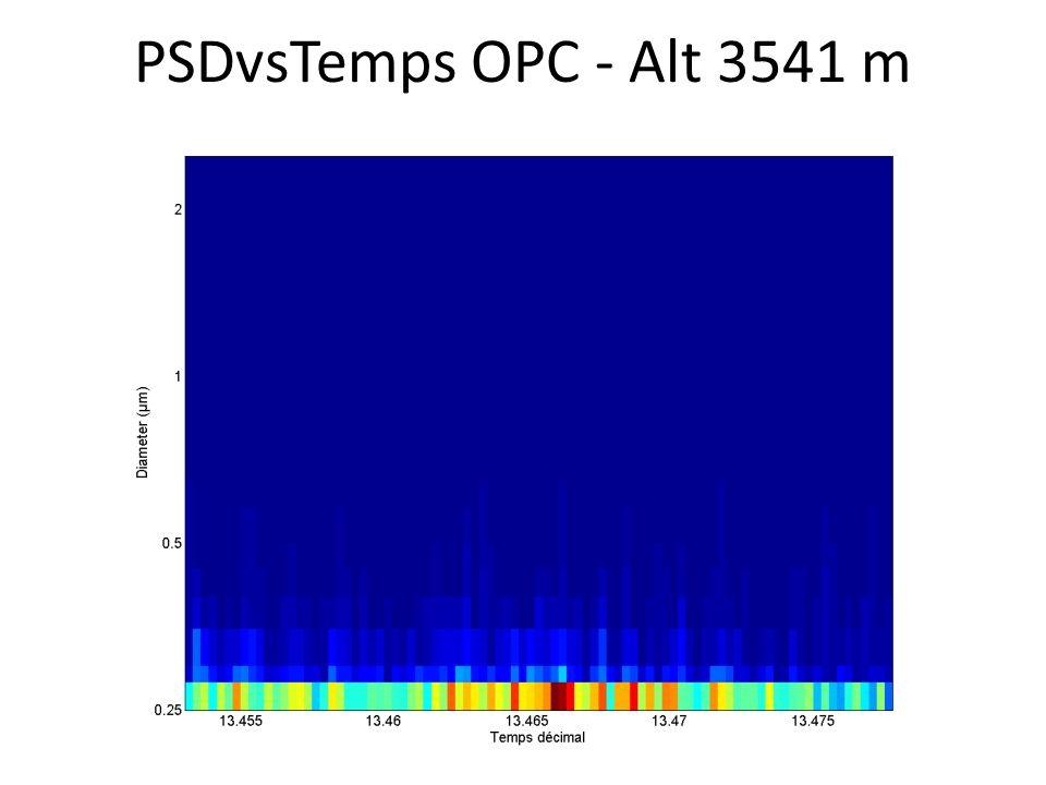 PSDvsTemps OPC - Alt 3541 m