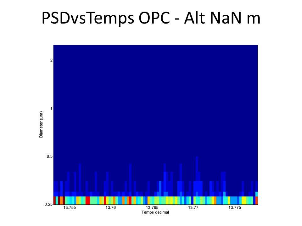 PSDvsTemps OPC - Alt NaN m