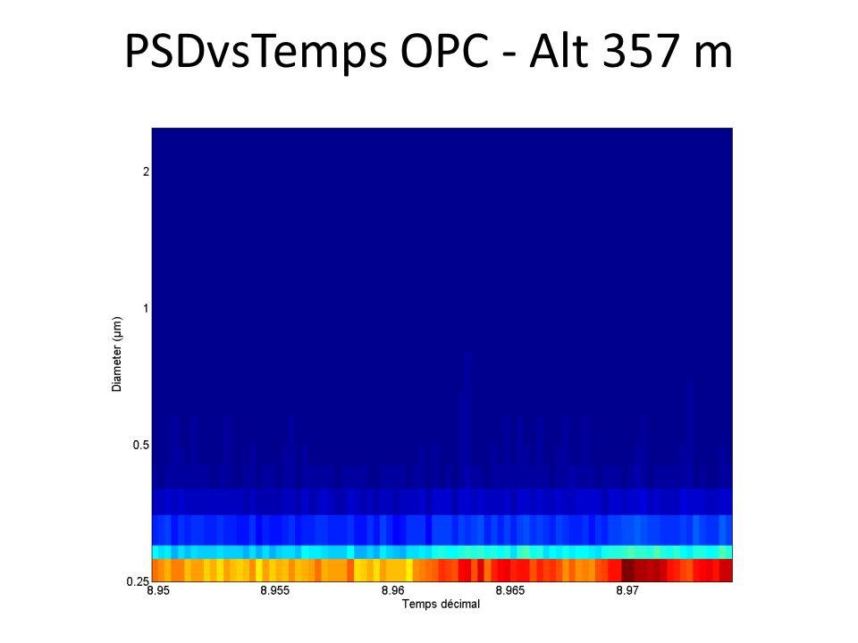 PSDvsTemps OPC - Alt 357 m