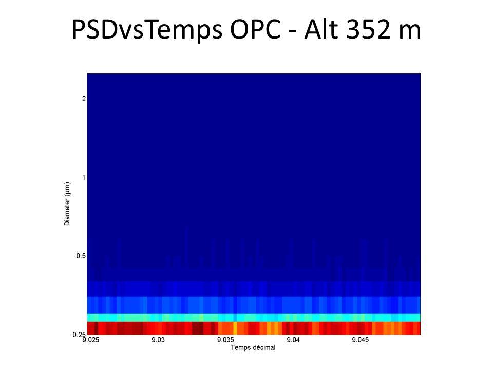 PSDvsTemps OPC - Alt 352 m