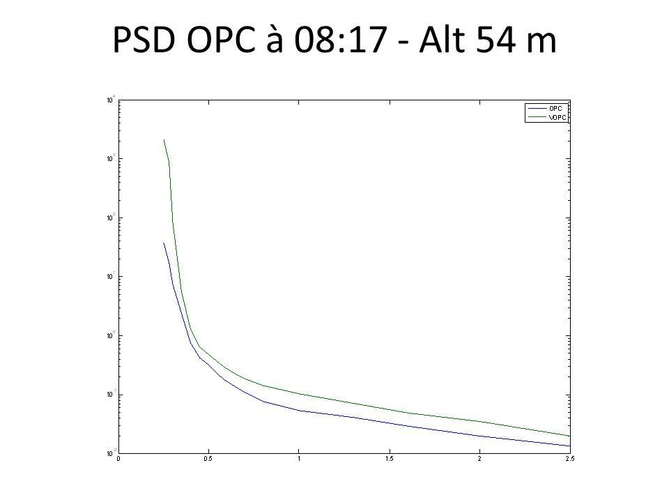 PSD OPC à 08:17 - Alt 54 m