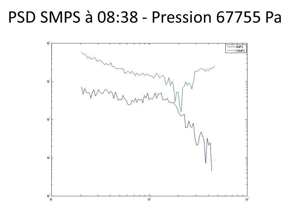 PSD SMPS à 08:38 - Pression 67755 Pa