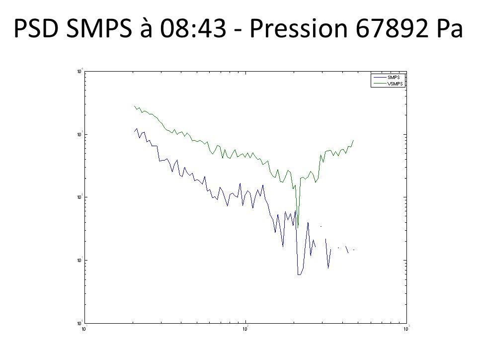 PSD SMPS à 08:43 - Pression 67892 Pa
