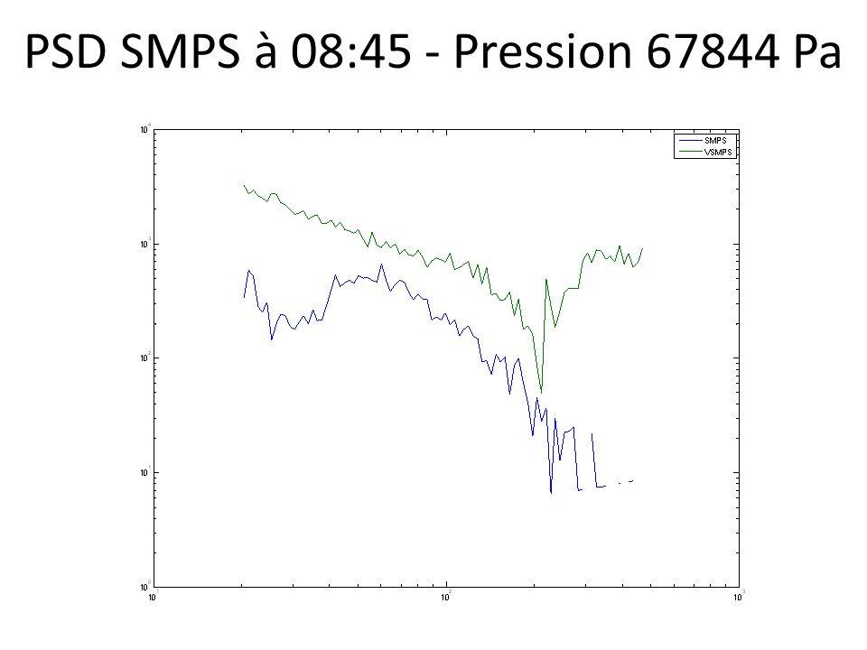 PSD SMPS à 08:45 - Pression 67844 Pa