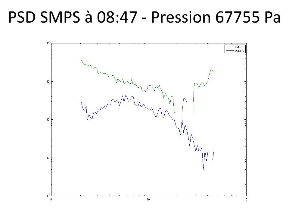 PSD SMPS à 08:47 - Pression 67755 Pa