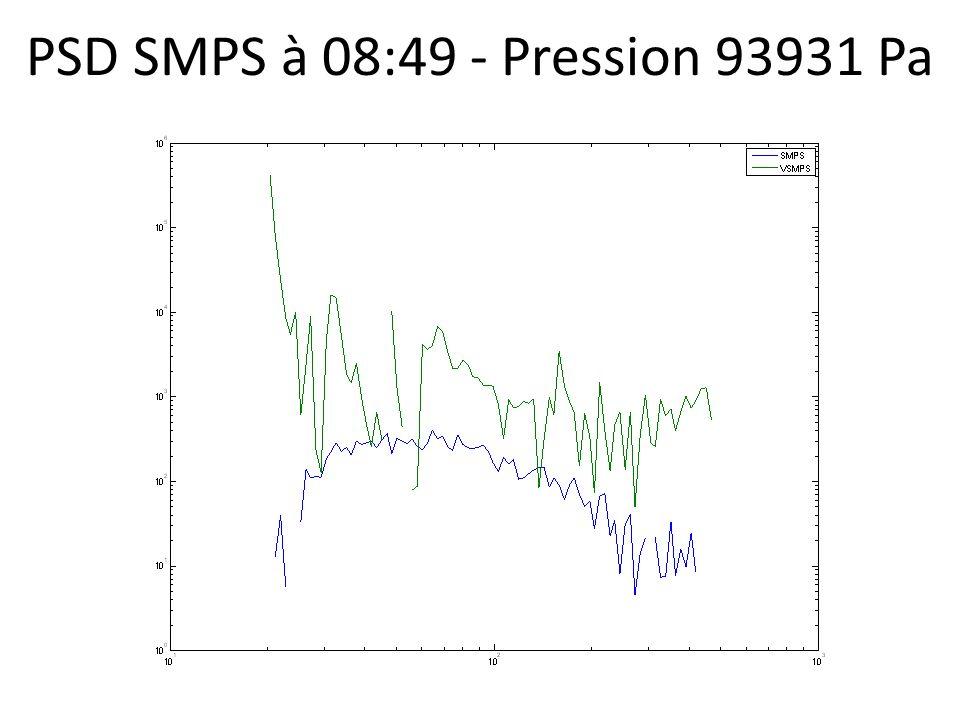 PSD SMPS à 08:49 - Pression 93931 Pa