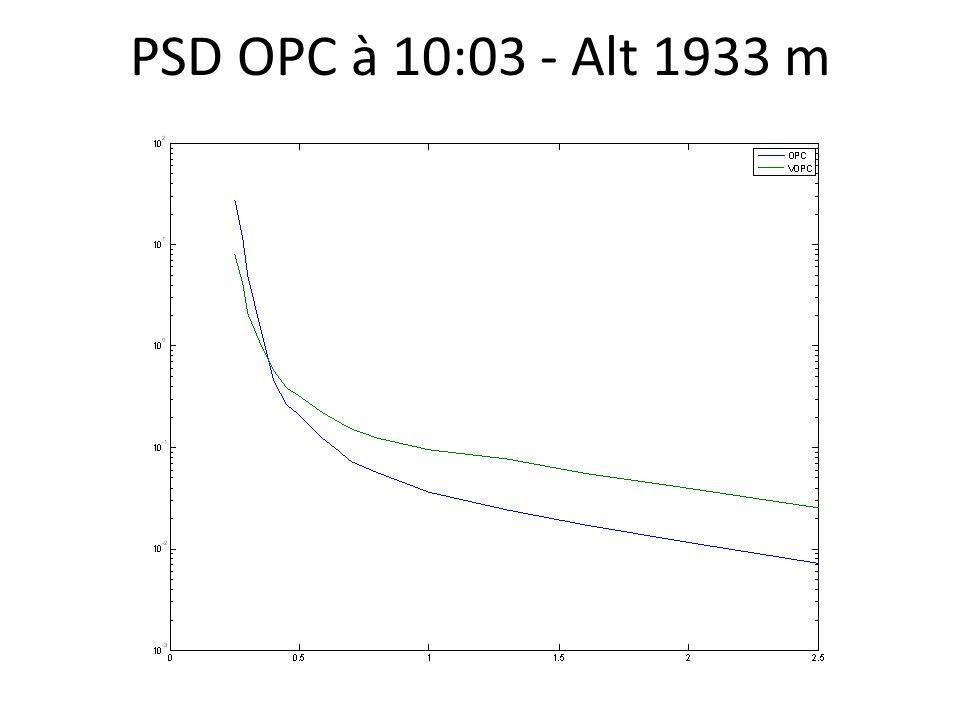 PSD OPC à 10:03 - Alt 1933 m