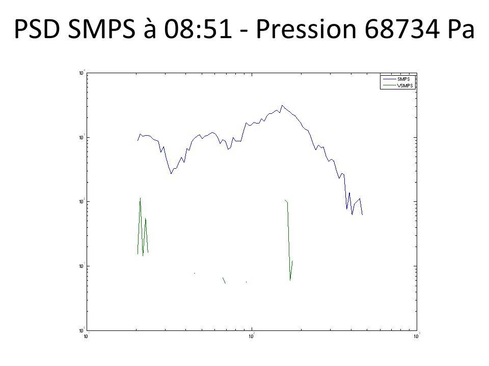 PSD SMPS à 08:51 - Pression 68734 Pa