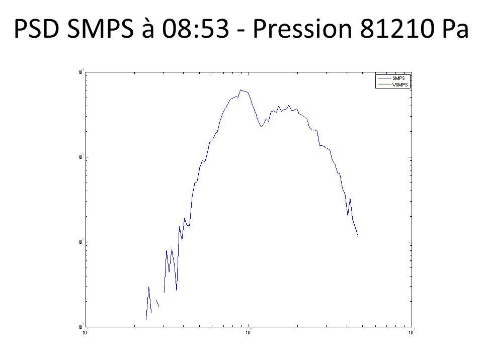 PSD SMPS à 08:53 - Pression 81210 Pa