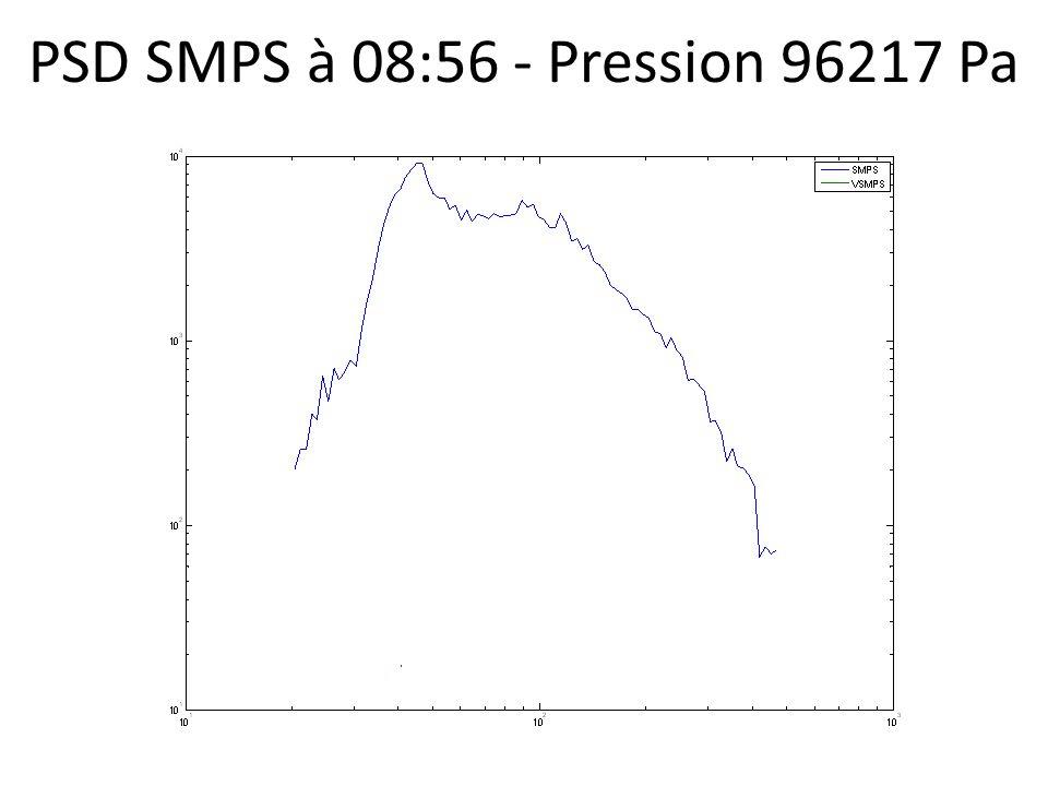 PSD SMPS à 08:56 - Pression 96217 Pa