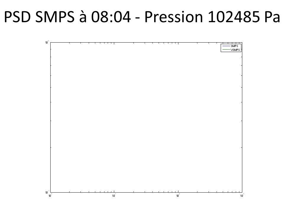 PSD SMPS à 08:04 - Pression 102485 Pa