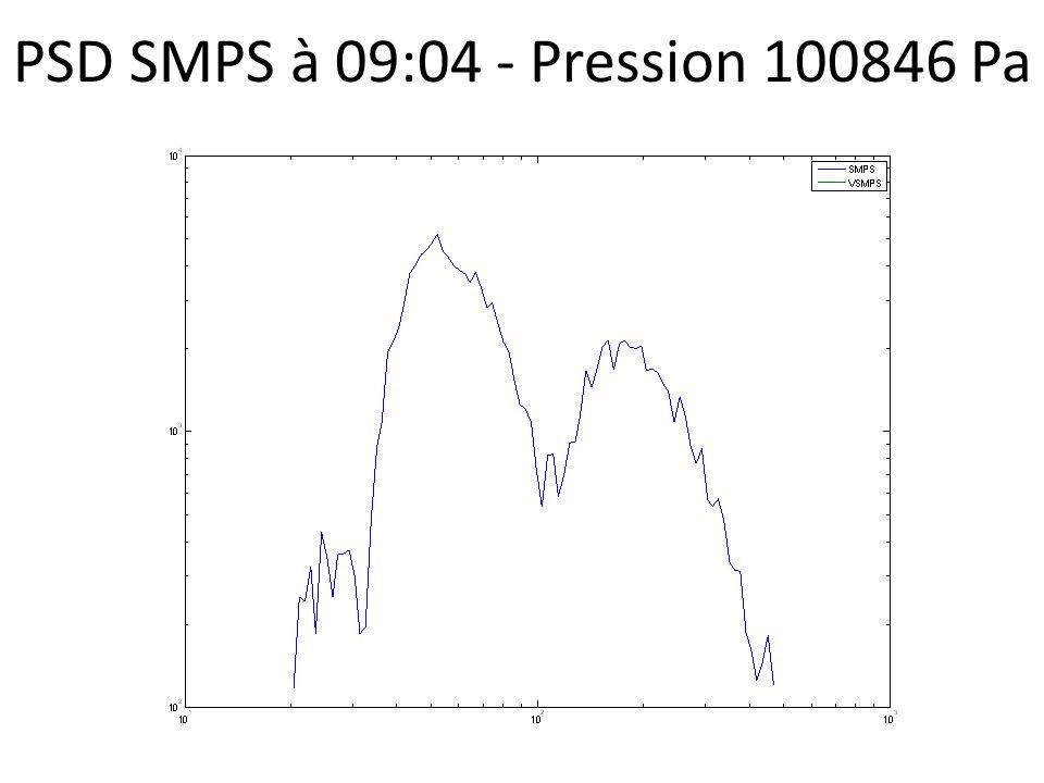PSD SMPS à 09:04 - Pression 100846 Pa