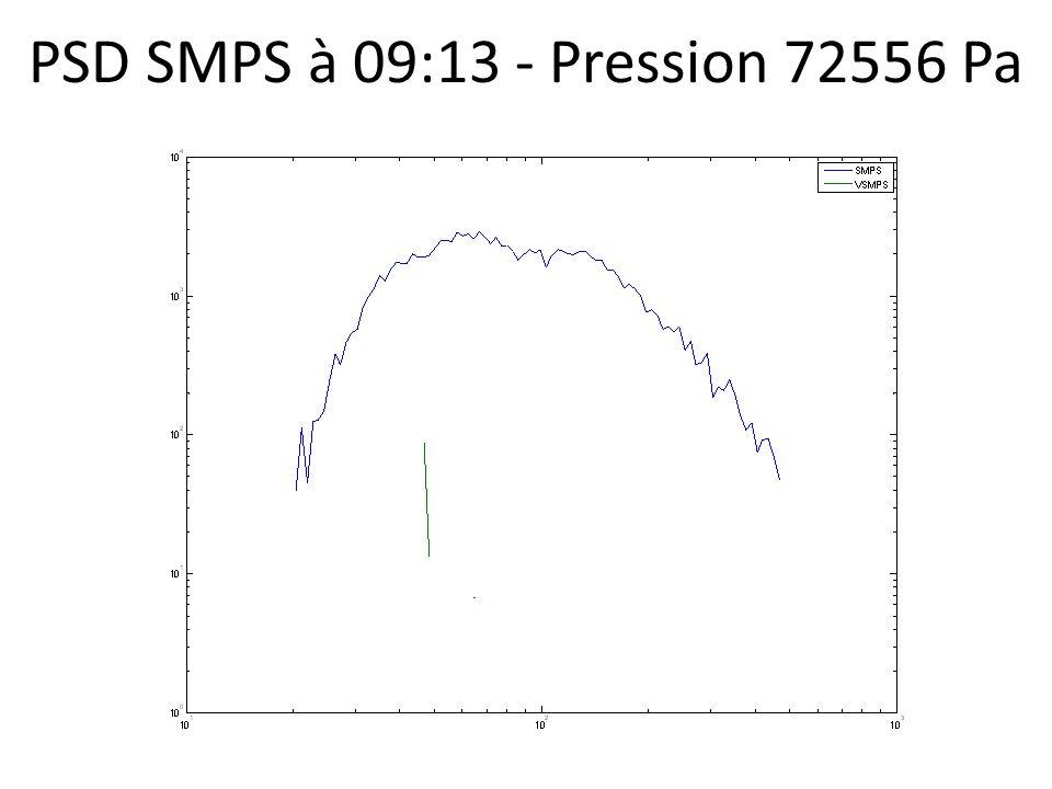 PSD SMPS à 09:13 - Pression 72556 Pa