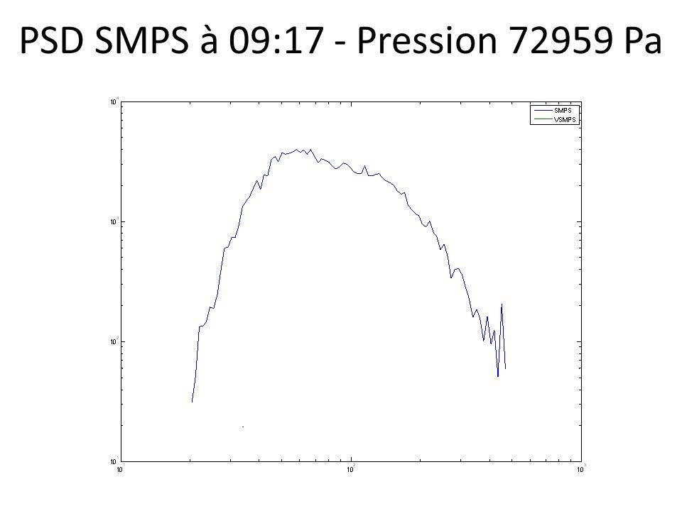 PSD SMPS à 09:17 - Pression 72959 Pa