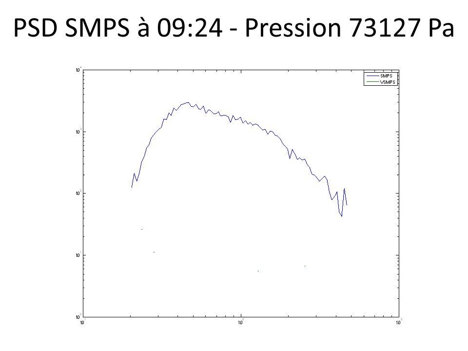 PSD SMPS à 09:24 - Pression 73127 Pa