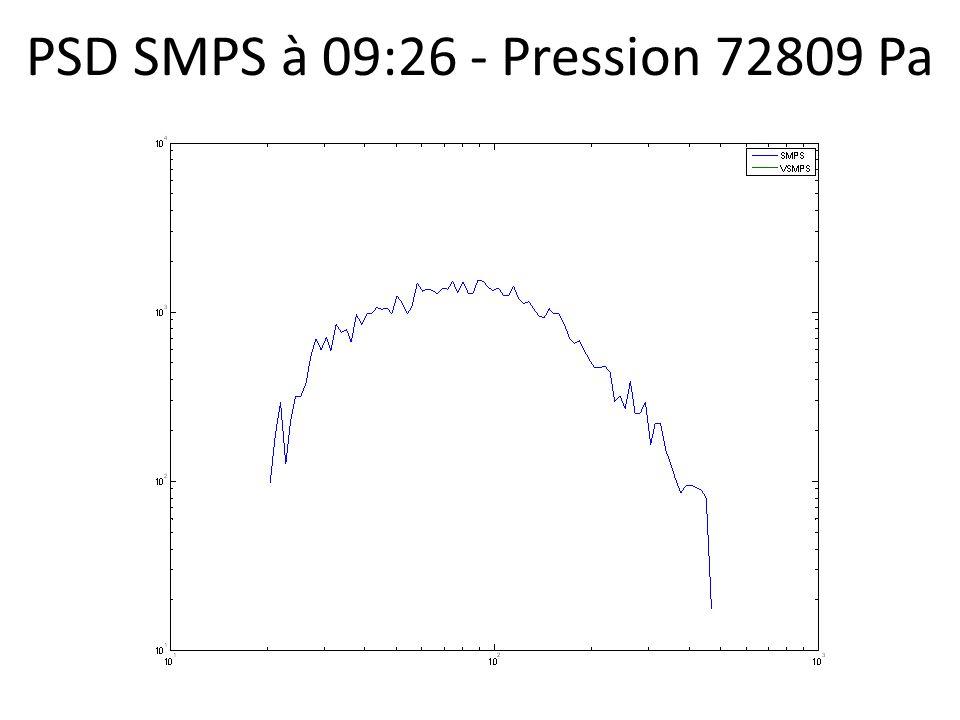 PSD SMPS à 09:26 - Pression 72809 Pa