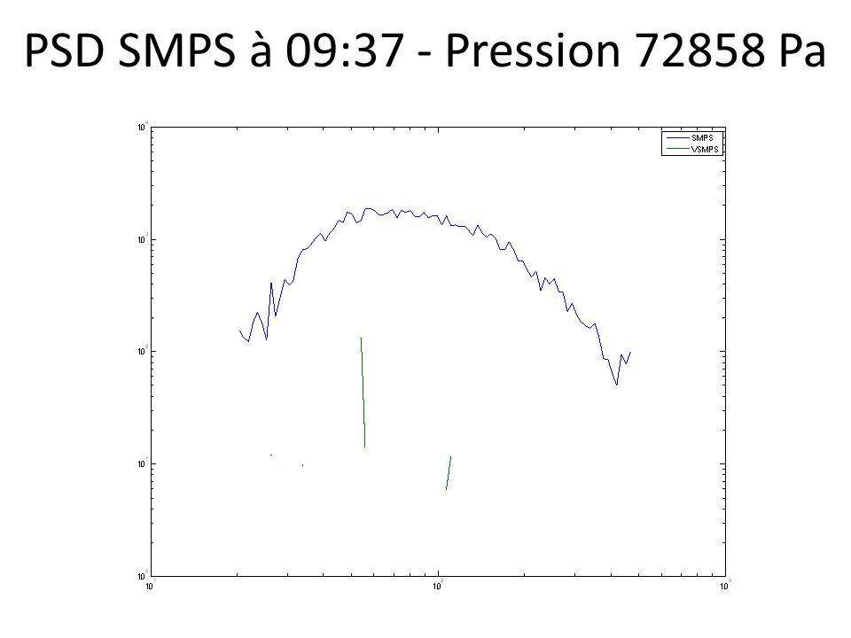 PSD SMPS à 09:37 - Pression 72858 Pa