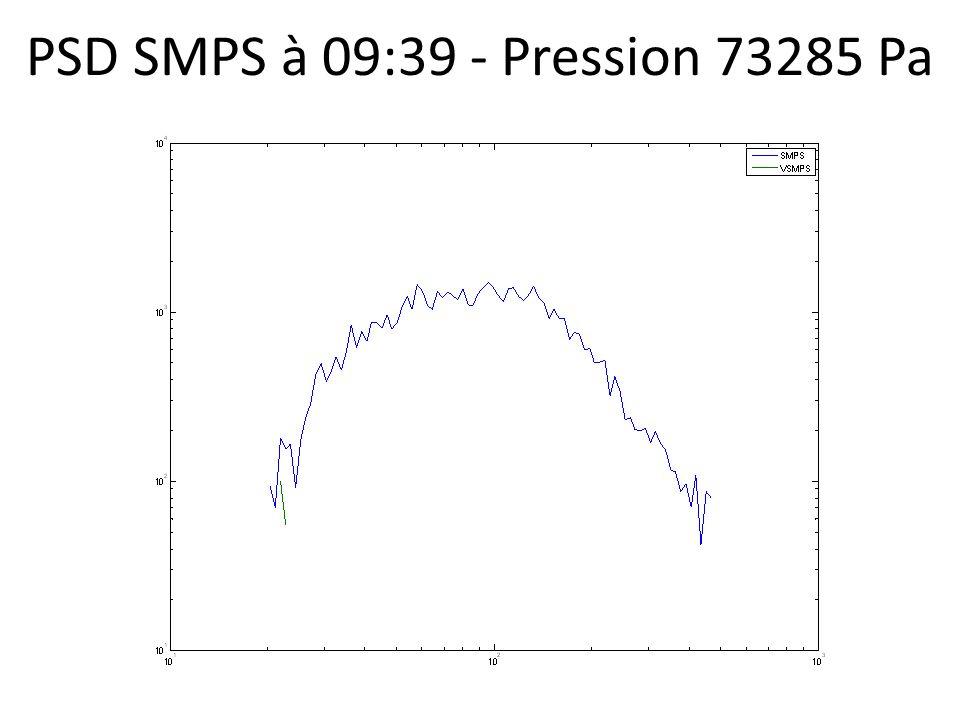 PSD SMPS à 09:39 - Pression 73285 Pa