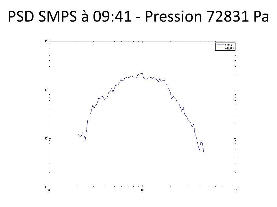 PSD SMPS à 09:41 - Pression 72831 Pa