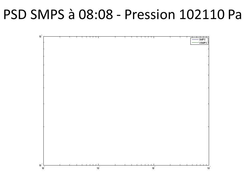 PSD SMPS à 08:08 - Pression 102110 Pa