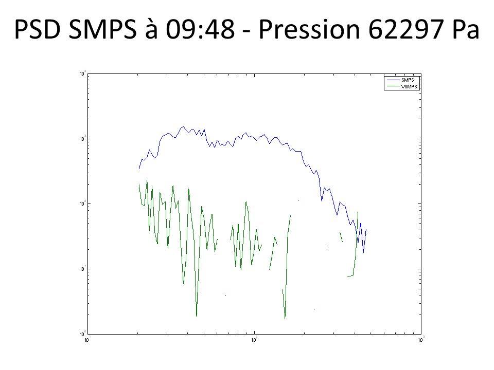 PSD SMPS à 09:48 - Pression 62297 Pa