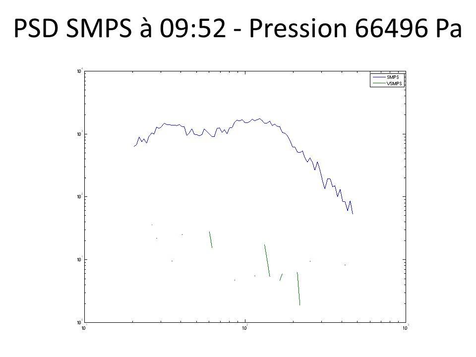PSD SMPS à 09:52 - Pression 66496 Pa