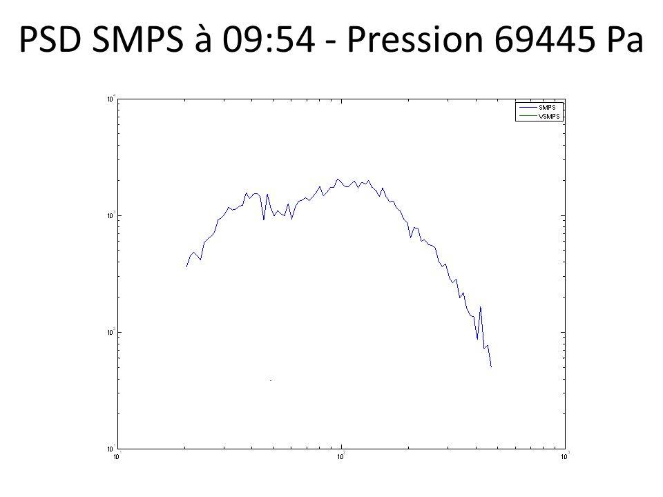 PSD SMPS à 09:54 - Pression 69445 Pa