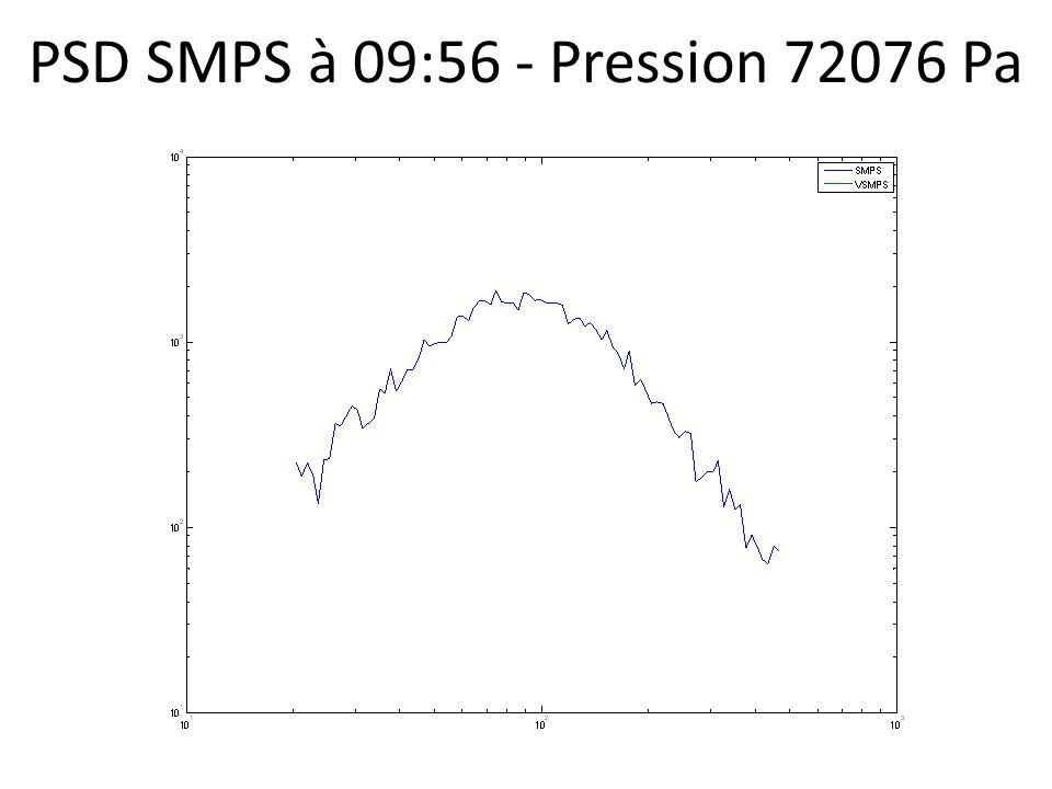 PSD SMPS à 09:56 - Pression 72076 Pa