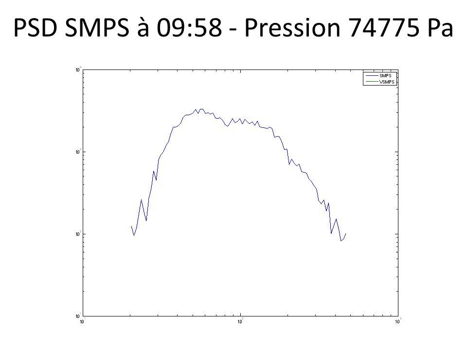 PSD SMPS à 09:58 - Pression 74775 Pa