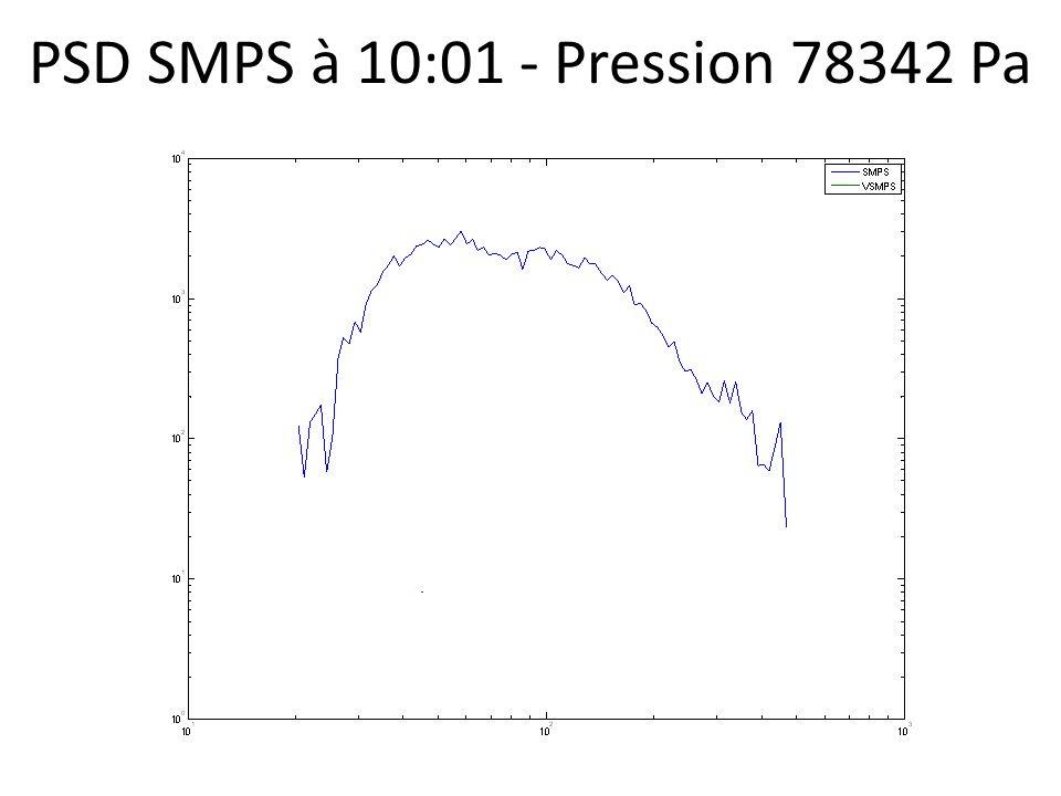 PSD SMPS à 10:01 - Pression 78342 Pa