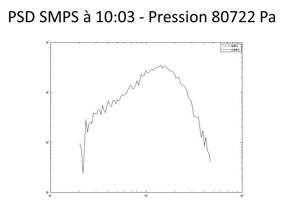 PSD SMPS à 10:03 - Pression 80722 Pa