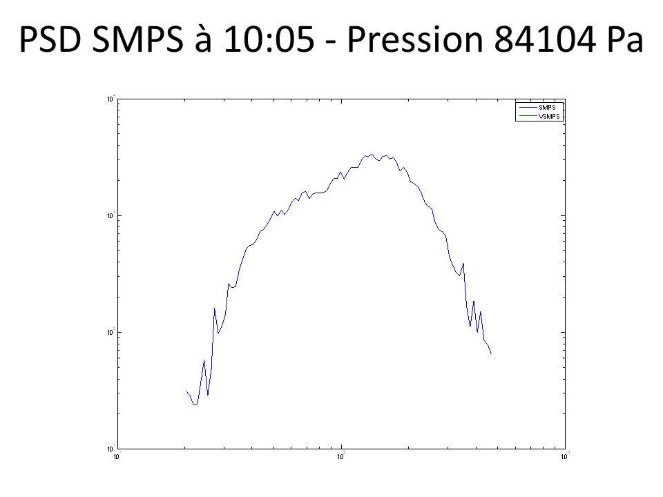 PSD SMPS à 10:05 - Pression 84104 Pa