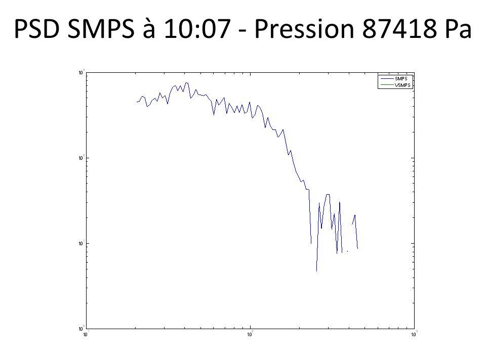 PSD SMPS à 10:07 - Pression 87418 Pa