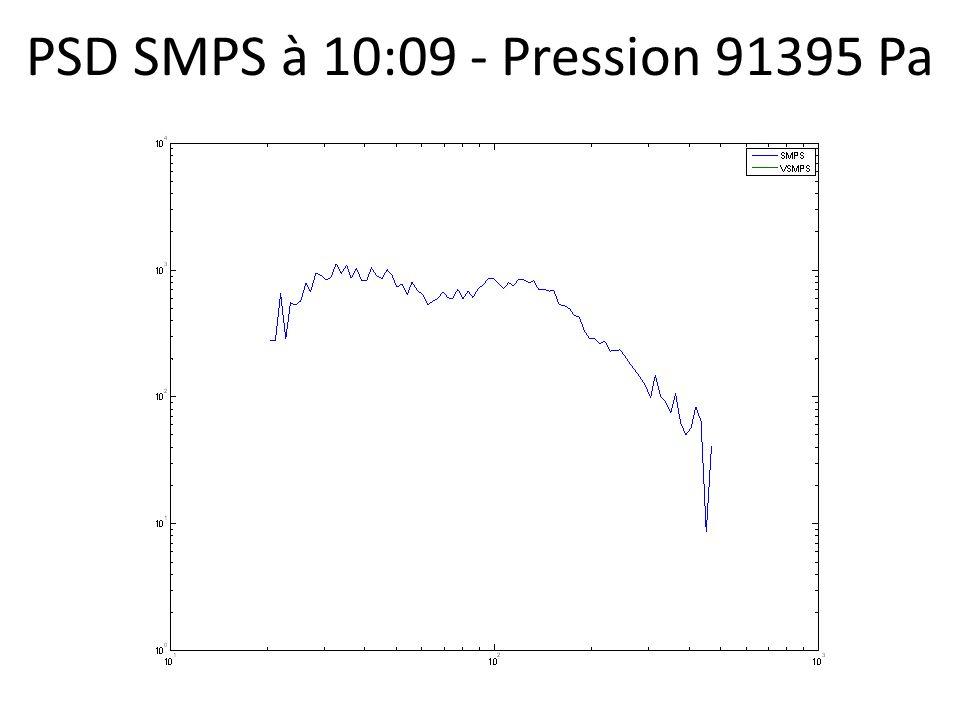 PSD SMPS à 10:09 - Pression 91395 Pa